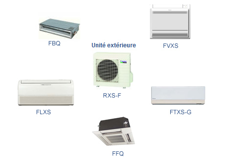 climatisation reversible toulouse vente installation r paration distri clim. Black Bedroom Furniture Sets. Home Design Ideas